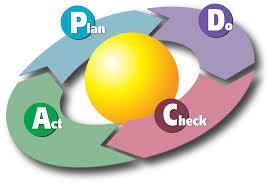 PDCAサイクル - Wikipedia